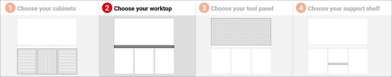 garage-system-worktop